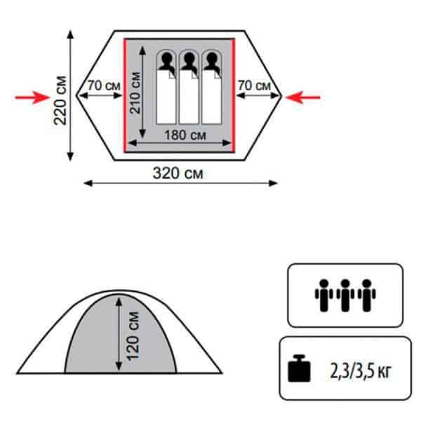 Трехместная палатка Tramp Light Hunter 3 размеры