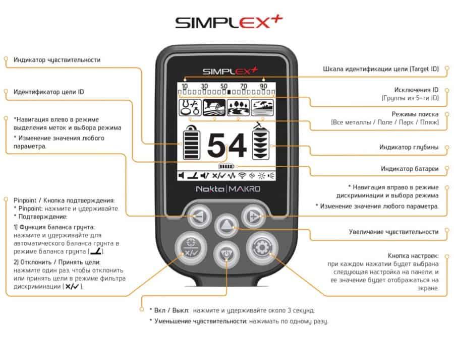Руководство по использованию Nokta Makro Simplex Plus